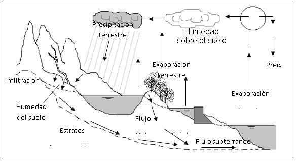 Dibujo Faciles Del Agua Imagui